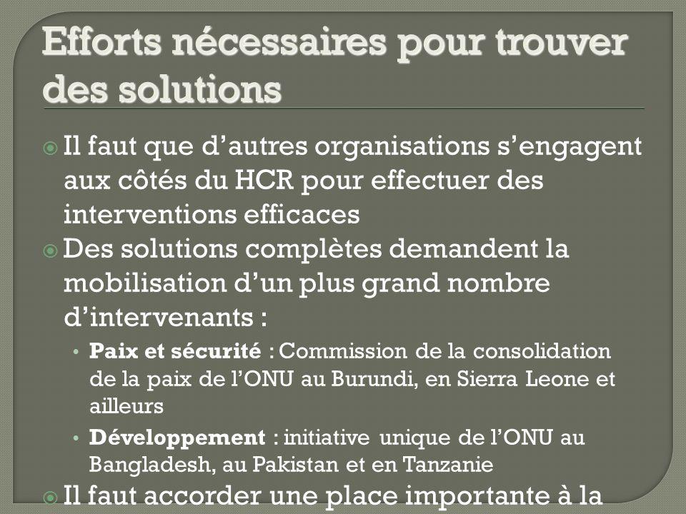 Il faut que dautres organisations sengagent aux côtés du HCR pour effectuer des interventions efficaces Des solutions complètes demandent la mobilisation dun plus grand nombre dintervenants : Paix et sécurité : Commission de la consolidation de la paix de lONU au Burundi, en Sierra Leone et ailleurs Développement : initiative unique de lONU au Bangladesh, au Pakistan et en Tanzanie Il faut accorder une place importante à la question des réfugiés dans lensemble du système des Nations Unies Efforts nécessaires pour trouver des solutions