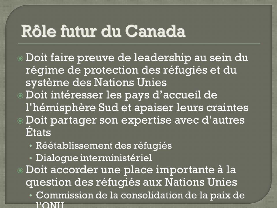 Doit faire preuve de leadership au sein du régime de protection des réfugiés et du système des Nations Unies Doit intéresser les pays daccueil de lhémisphère Sud et apaiser leurs craintes Doit partager son expertise avec dautres États Réétablissement des réfugiés Dialogue interministériel Doit accorder une place importante à la question des réfugiés aux Nations Unies Commission de la consolidation de la paix de lONU Initiative de développement unique de lONU Rôle futur du Canada