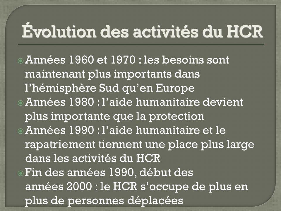 Années 1960 et 1970 : les besoins sont maintenant plus importants dans lhémisphère Sud quen Europe Années 1980 : laide humanitaire devient plus importante que la protection Années 1990 : laide humanitaire et le rapatriement tiennent une place plus large dans les activités du HCR Fin des années 1990, début des années 2000 : le HCR soccupe de plus en plus de personnes déplacées Évolution des activités du HCR