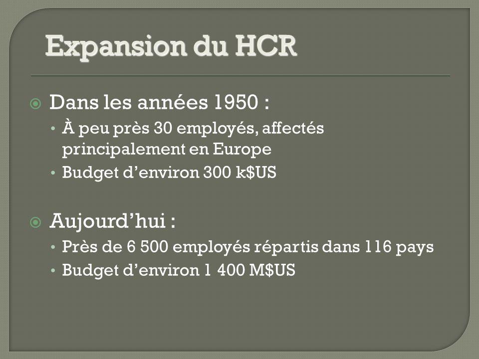Dans les années 1950 : À peu près 30 employés, affectés principalement en Europe Budget denviron 300 k$US Aujourdhui : Près de 6 500 employés répartis dans 116 pays Budget denviron 1 400 M$US Expansion du HCR