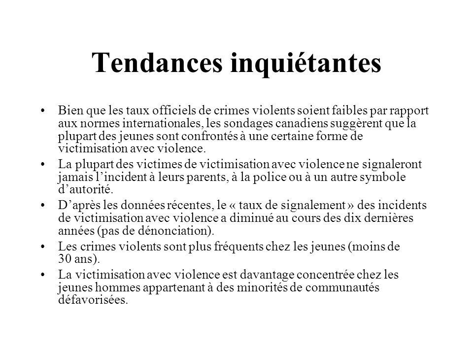 Tendances inquiétantes Bien que les taux officiels de crimes violents soient faibles par rapport aux normes internationales, les sondages canadiens su