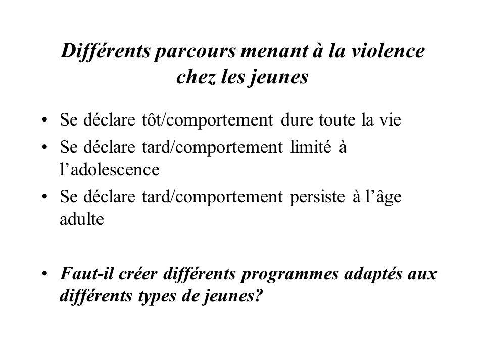 Différents parcours menant à la violence chez les jeunes Se déclare tôt/comportement dure toute la vie Se déclare tard/comportement limité à ladolesce
