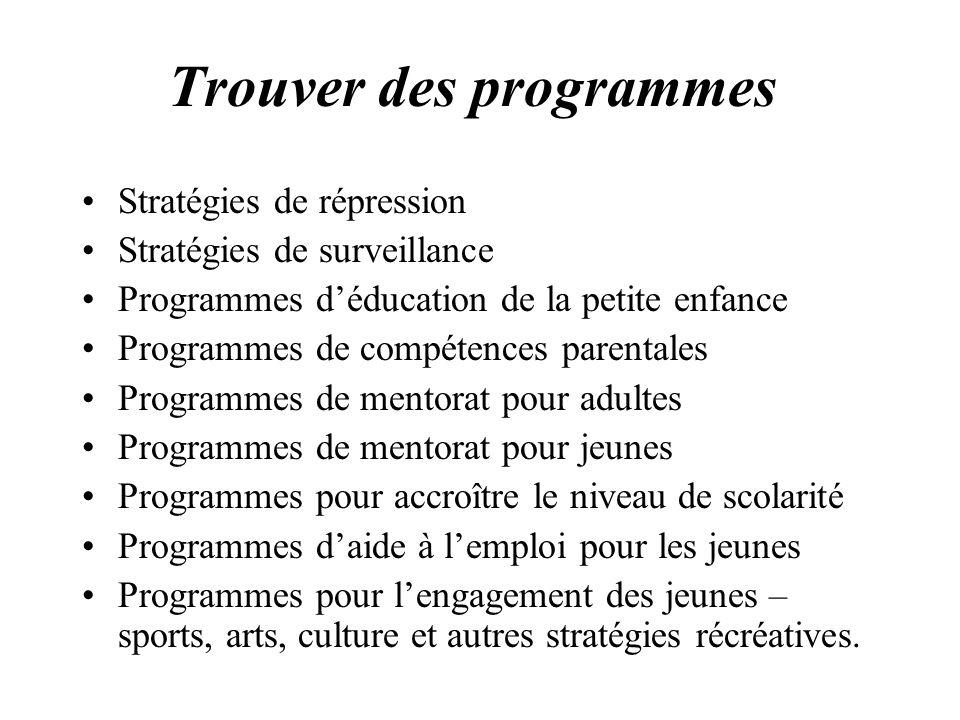 Trouver des programmes Stratégies de répression Stratégies de surveillance Programmes déducation de la petite enfance Programmes de compétences parent