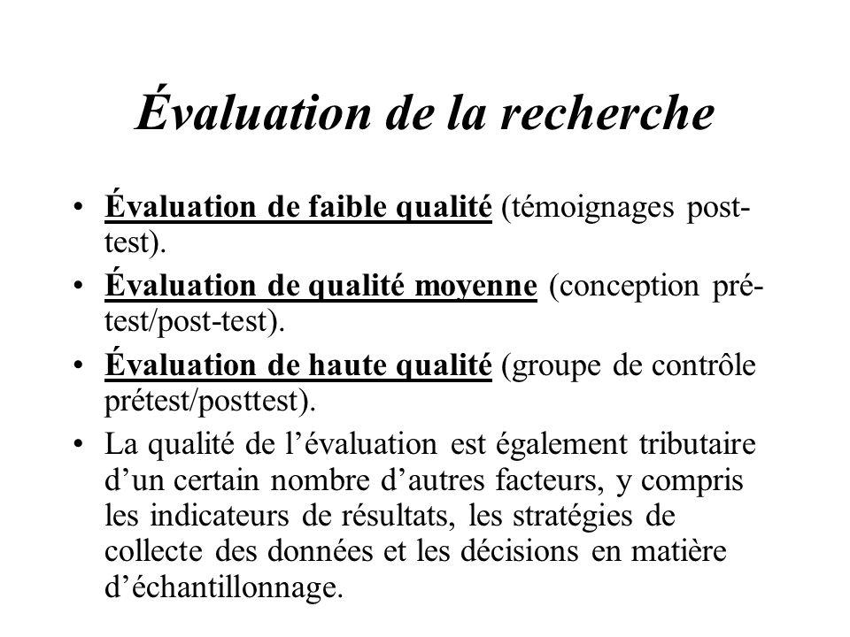 Évaluation de la recherche Évaluation de faible qualité (témoignages post test). Évaluation de qualité moyenne (conception pré test/post-test). Éval