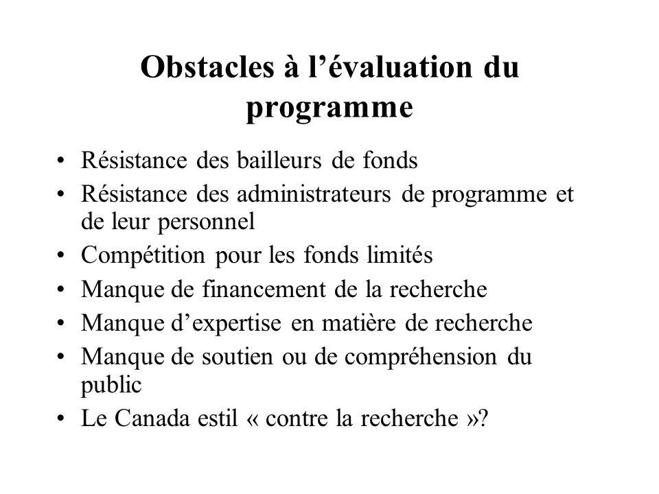 Obstacles à lévaluation du programme Résistance des bailleurs de fonds Résistance des administrateurs de programme et de leur personnel Compétition po
