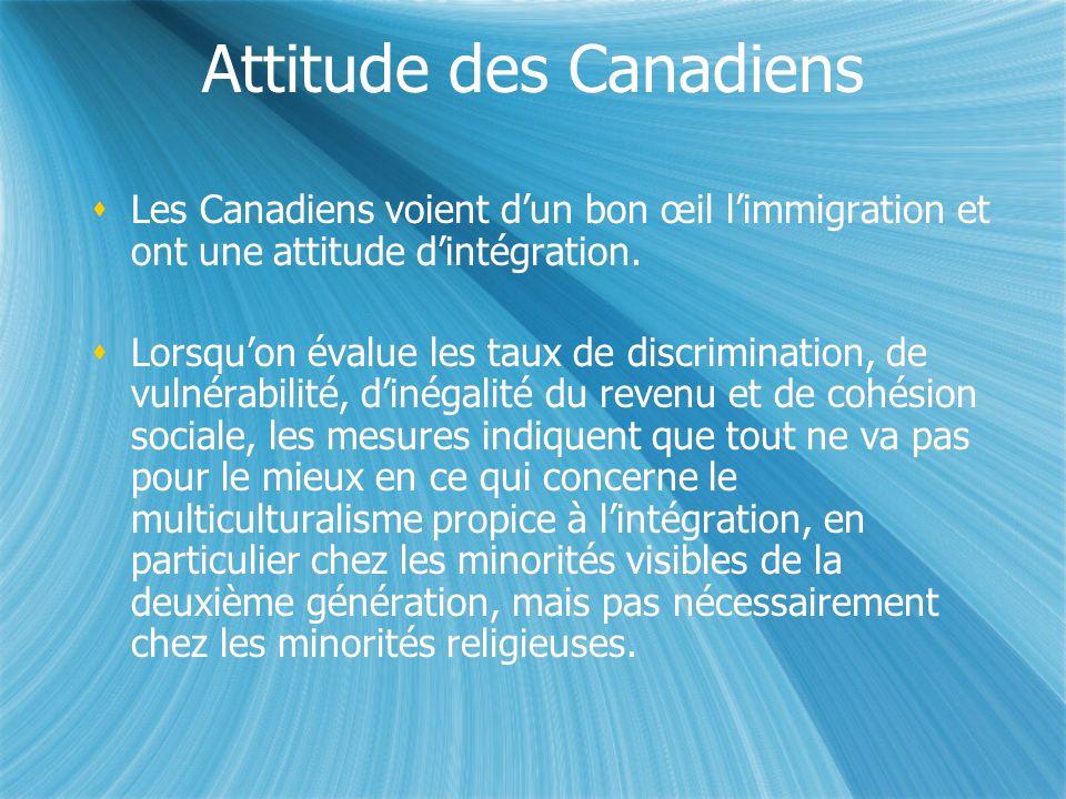 Attitude des Canadiens Les Canadiens voient dun bon œil limmigration et ont une attitude dintégration.