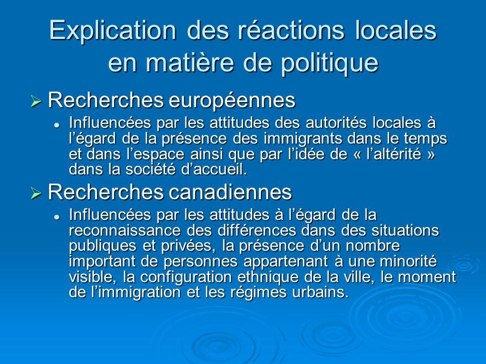 Explication des réactions locales en matière de politique Recherches européennes Recherches européennes Influencées par les attitudes des autorités locales à légard de la présence des immigrants dans le temps et dans lespace ainsi que par lidée de « laltérité » dans la société daccueil.