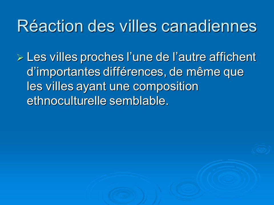 Réaction des villes canadiennes Les villes proches lune de lautre affichent dimportantes différences, de même que les villes ayant une composition ethnoculturelle semblable.