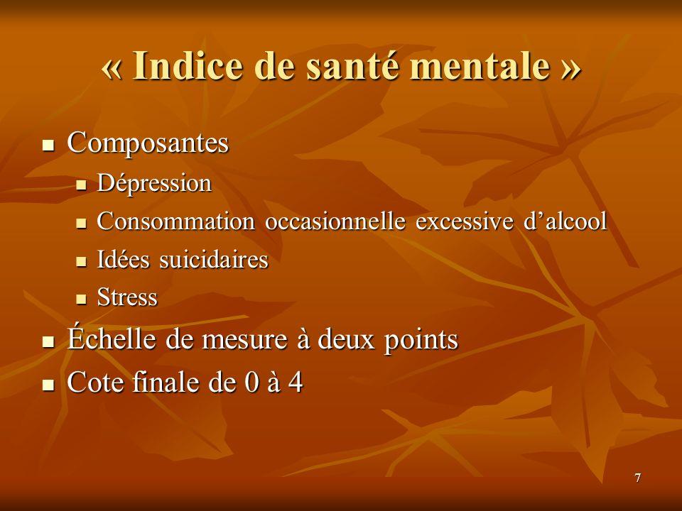 7 « Indice de santé mentale » Composantes Composantes Dépression Dépression Consommation occasionnelle excessive dalcool Consommation occasionnelle excessive dalcool Idées suicidaires Idées suicidaires Stress Stress Échelle de mesure à deux points Échelle de mesure à deux points Cote finale de 0 à 4 Cote finale de 0 à 4