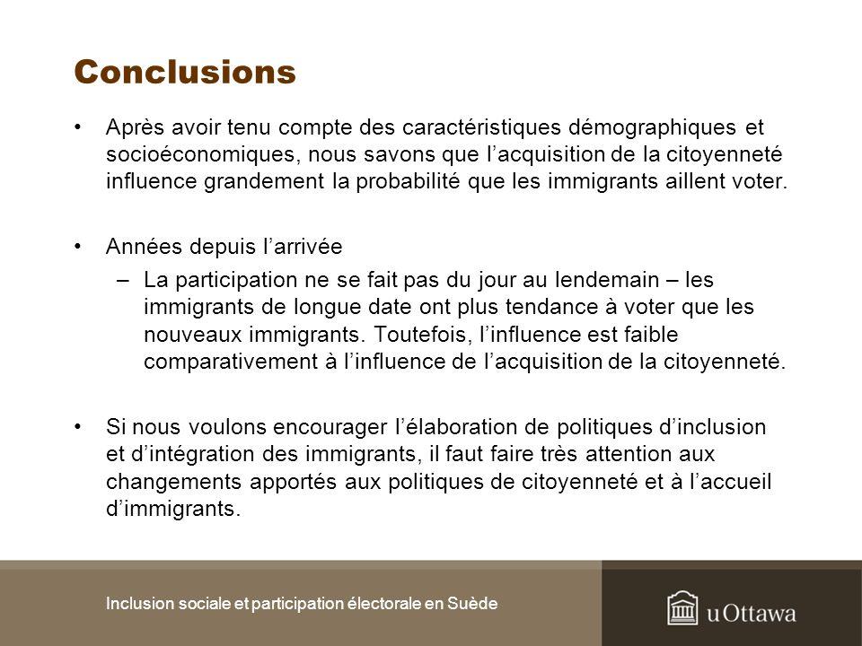 Inclusion sociale et participation électorale en Suède Conclusions Après avoir tenu compte des caractéristiques démographiques et socioéconomiques, no