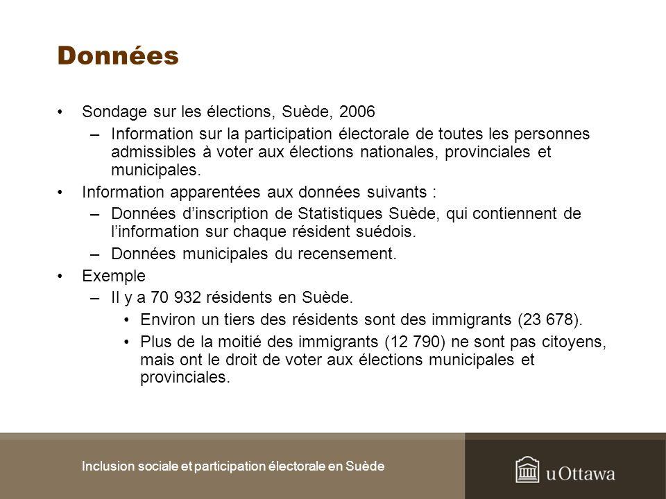 Inclusion sociale et participation électorale en Suède Données Sondage sur les élections, Suède, 2006 –Information sur la participation électorale de