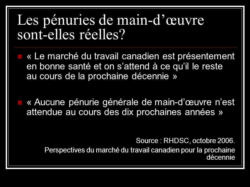 Source : RHDSC, octobre 2006 « […] la forte croissance de la demande dans les professions hautement qualifiées […] a été adéquatement satisfaite par la hausse de loffre de travailleurs qualifiés.