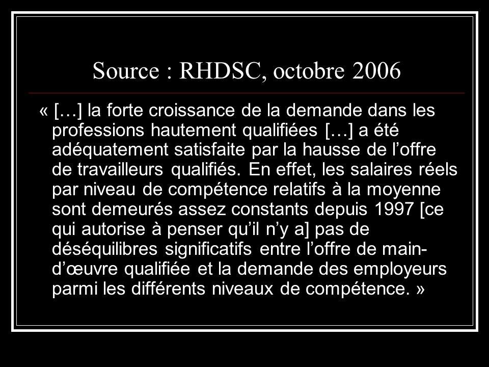 Source : RHDSC, octobre 2006 « […] la forte croissance de la demande dans les professions hautement qualifiées […] a été adéquatement satisfaite par l