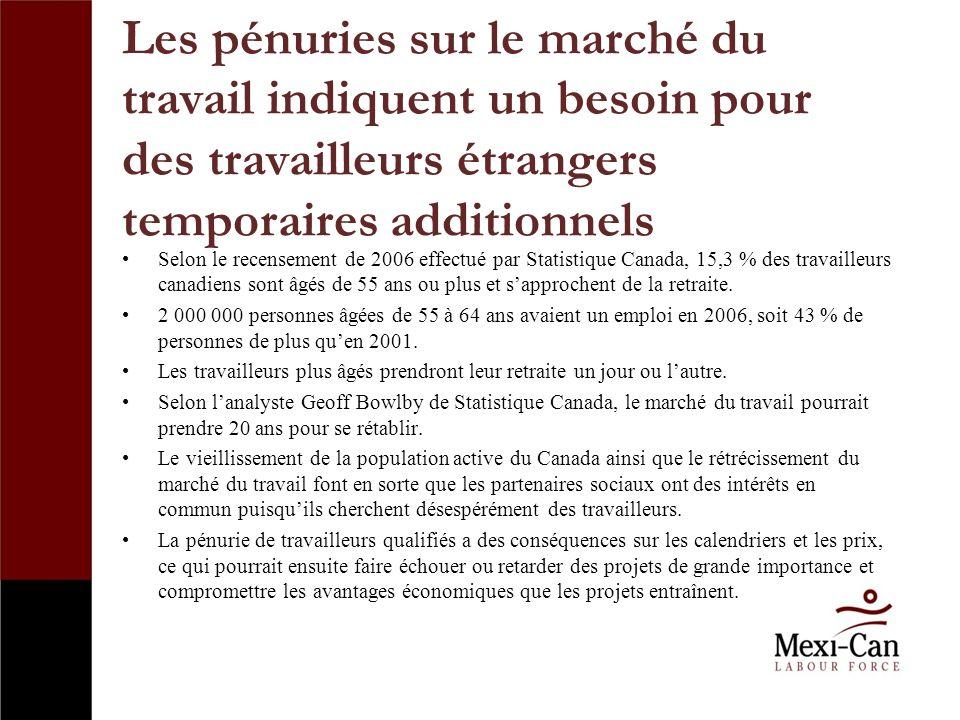 Les pénuries sur le marché du travail indiquent un besoin pour des travailleurs étrangers temporaires additionnels Selon le recensement de 2006 effectué par Statistique Canada, 15,3 % des travailleurs canadiens sont âgés de 55 ans ou plus et sapprochent de la retraite.