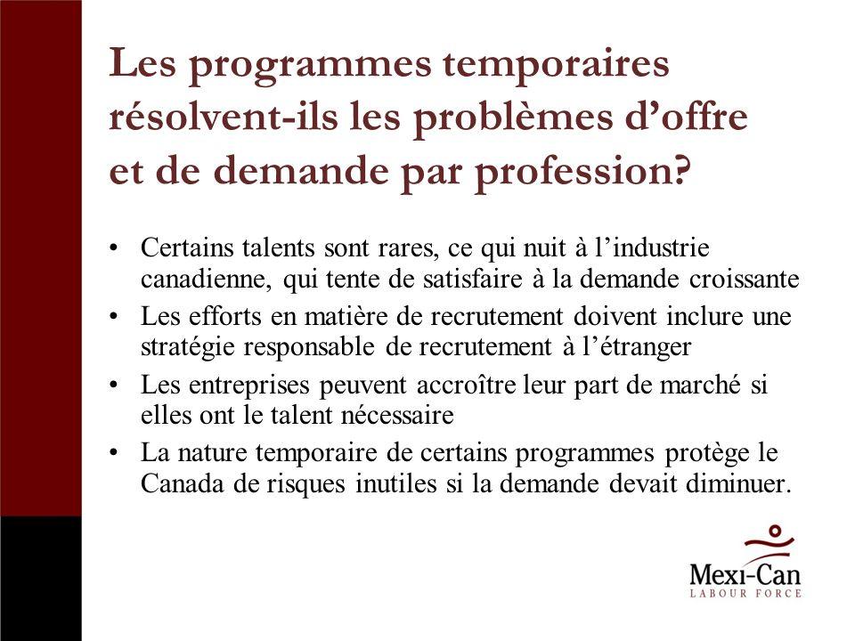 Les programmes temporaires résolvent-ils les problèmes doffre et de demande par profession.