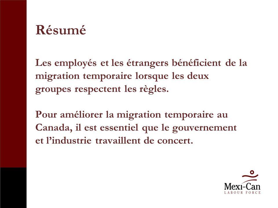 Résumé Les employés et les étrangers bénéficient de la migration temporaire lorsque les deux groupes respectent les règles.