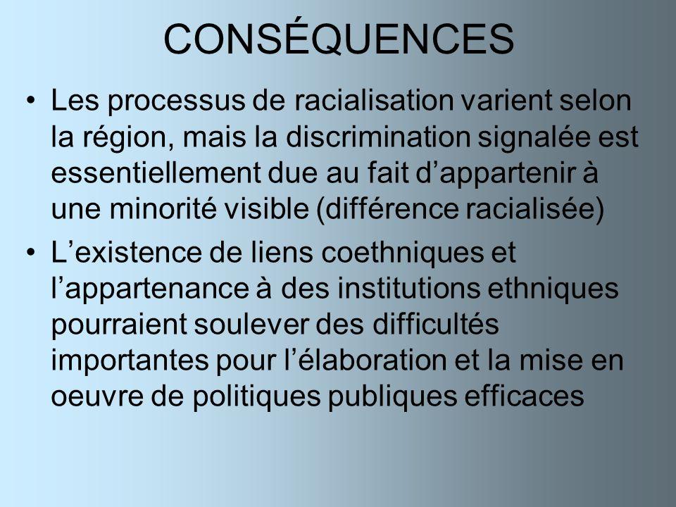 CONSÉQUENCES Les processus de racialisation varient selon la région, mais la discrimination signalée est essentiellement due au fait dappartenir à une