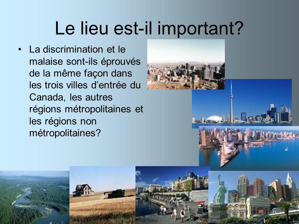 Le lieu est-il important? La discrimination et le malaise sont-ils éprouvés de la même façon dans les trois villes dentrée du Canada, les autres régio