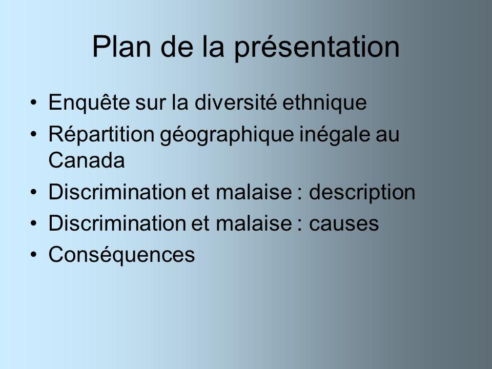 Plan de la présentation Enquête sur la diversité ethnique Répartition géographique inégale au Canada Discrimination et malaise : description Discrimin