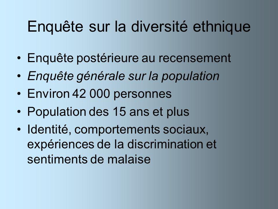 Enquête sur la diversité ethnique Enquête postérieure au recensement Enquête générale sur la population Environ 42 000 personnes Population des 15 ans