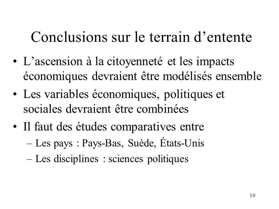 19 Conclusions sur le terrain dentente Lascension à la citoyenneté et les impacts économiques devraient être modélisés ensemble Les variables économiq