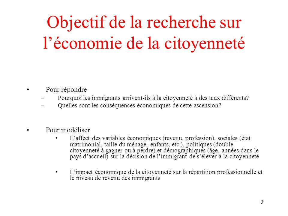 3 Objectif de la recherche sur léconomie de la citoyenneté Pour répondre –Pourquoi les immigrants arrivent-ils à la citoyenneté à des taux différents?