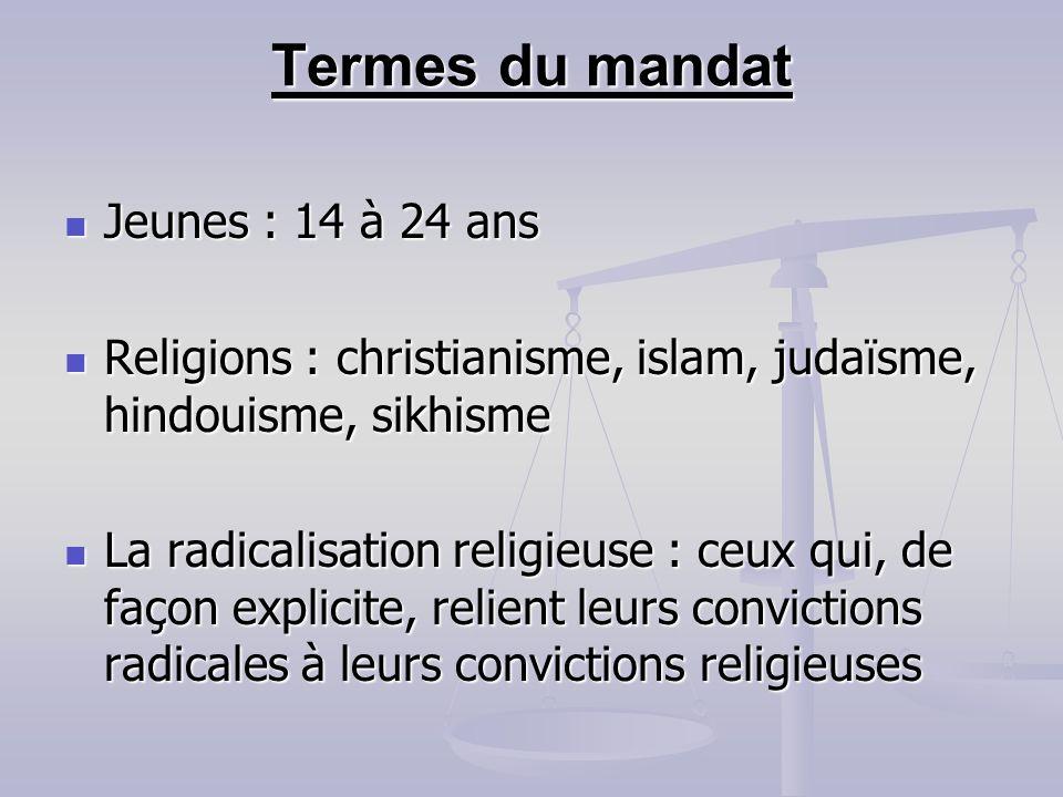 Termes du mandat Jeunes : 14 à 24 ans Jeunes : 14 à 24 ans Religions : christianisme, islam, judaïsme, hindouisme, sikhisme Religions : christianisme,
