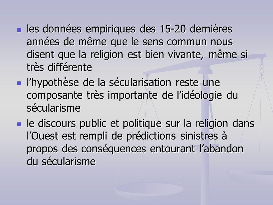 les données empiriques des 15-20 dernières années de même que le sens commun nous disent que la religion est bien vivante, même si très différente les