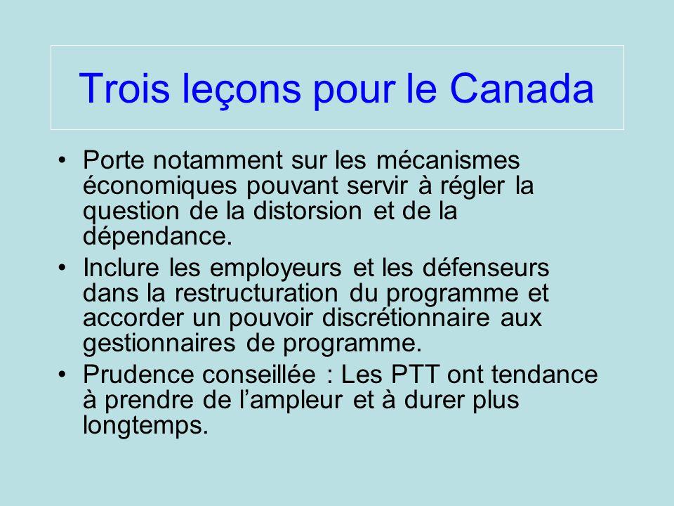 Trois leçons pour le Canada Porte notamment sur les mécanismes économiques pouvant servir à régler la question de la distorsion et de la dépendance.