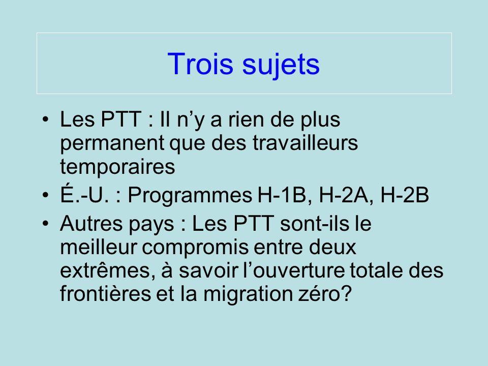 Trois sujets Les PTT : Il ny a rien de plus permanent que des travailleurs temporaires É.-U.