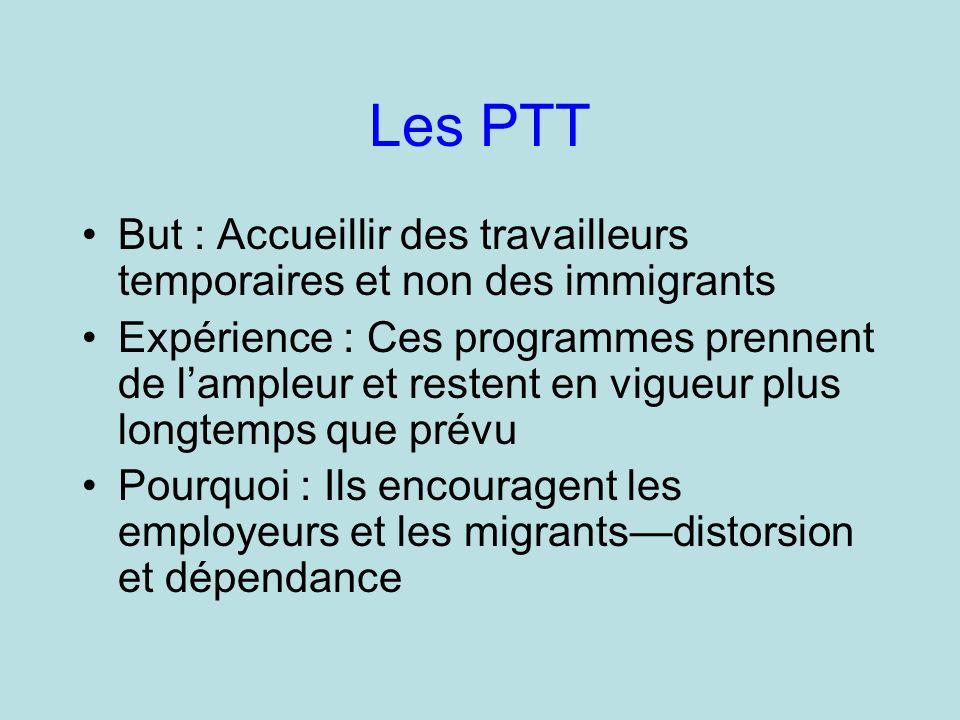 Les PTT But : Accueillir des travailleurs temporaires et non des immigrants Expérience : Ces programmes prennent de lampleur et restent en vigueur plus longtemps que prévu Pourquoi : Ils encouragent les employeurs et les migrantsdistorsion et dépendance