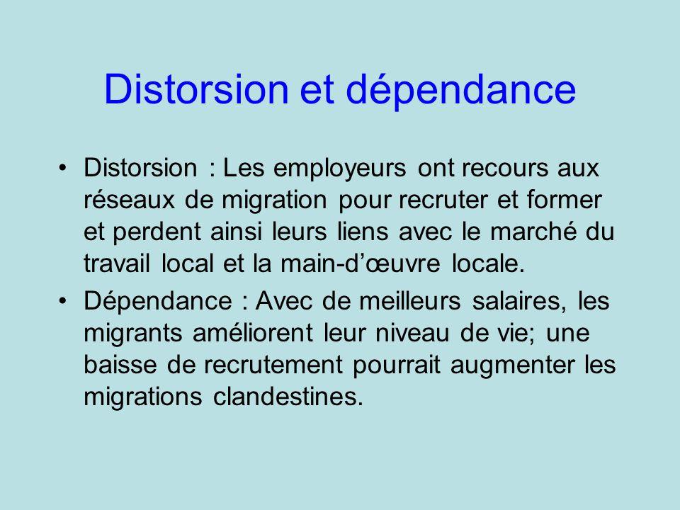 Distorsion et dépendance Distorsion : Les employeurs ont recours aux réseaux de migration pour recruter et former et perdent ainsi leurs liens avec le marché du travail local et la main-dœuvre locale.