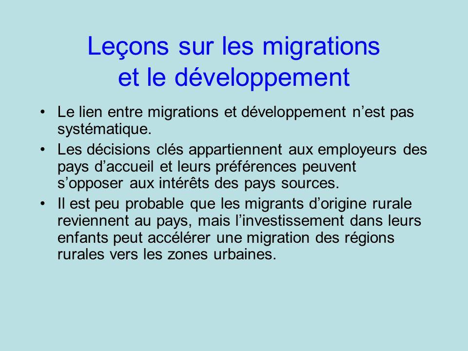 Leçons sur les migrations et le développement Le lien entre migrations et développement nest pas systématique.