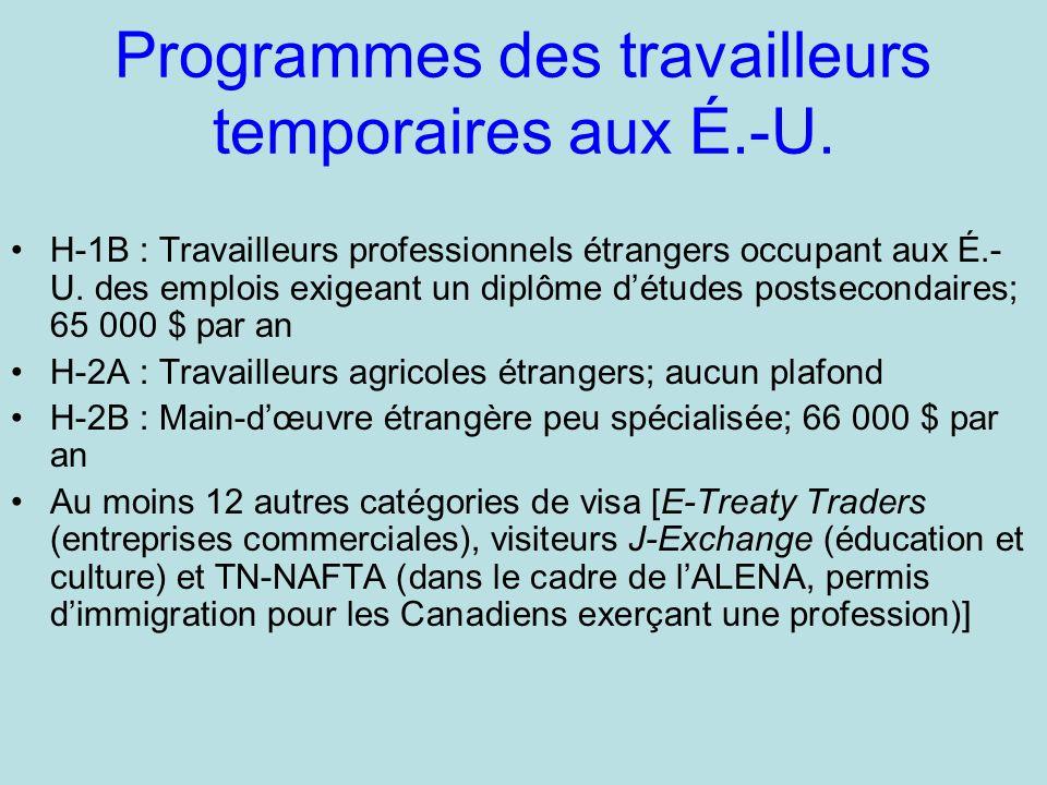 Programmes des travailleurs temporaires aux É.-U.