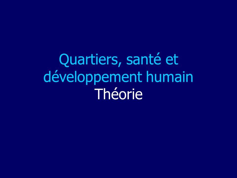 Quartiers, santé et développement humain Théorie