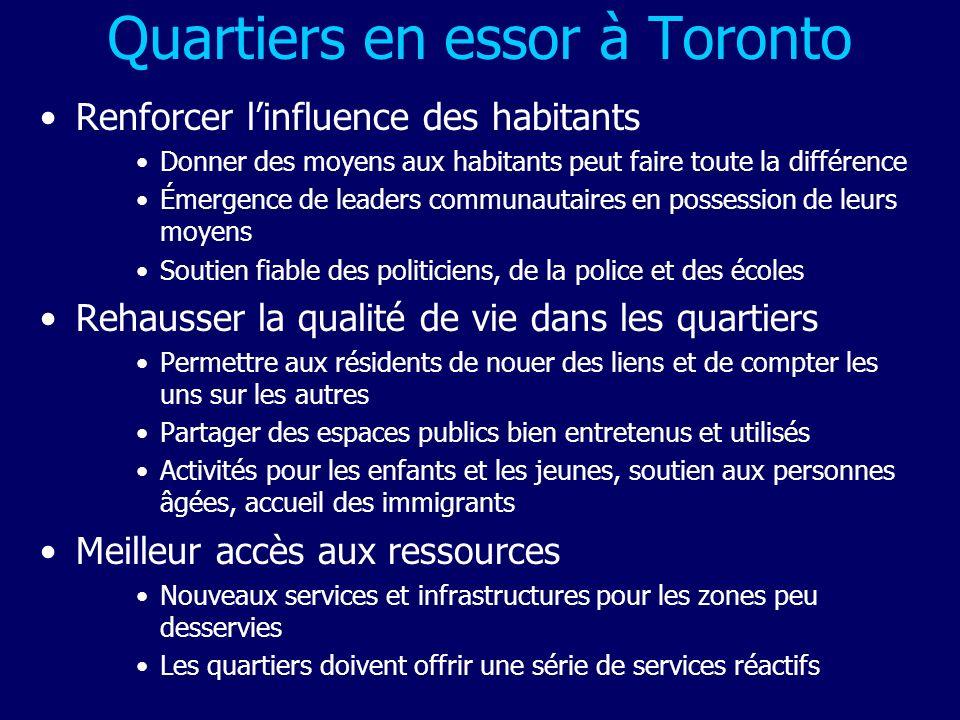 Quartiers en essor à Toronto Renforcer linfluence des habitants Donner des moyens aux habitants peut faire toute la différence Émergence de leaders co