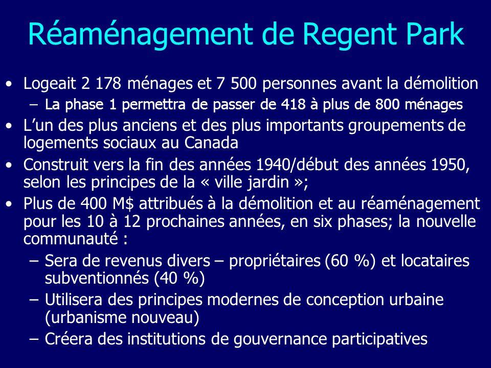 Réaménagement de Regent Park Logeait 2 178 ménages et 7 500 personnes avant la démolition –La phase 1 permettra de passer de 418 à plus de 800 ménages