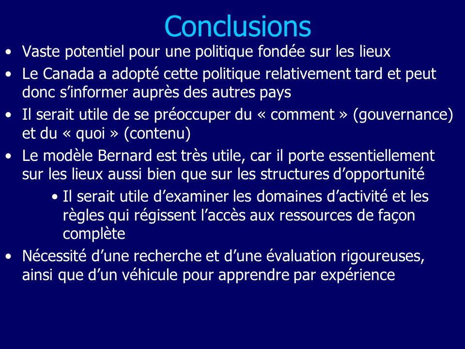 Conclusions Vaste potentiel pour une politique fondée sur les lieux Le Canada a adopté cette politique relativement tard et peut donc sinformer auprès