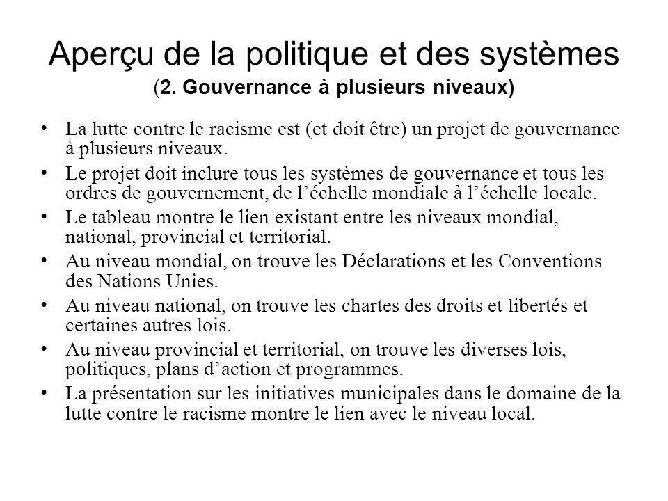Aperçu de la politique et des systèmes (2. Gouvernance à plusieurs niveaux) La lutte contre le racisme est (et doit être) un projet de gouvernance à p