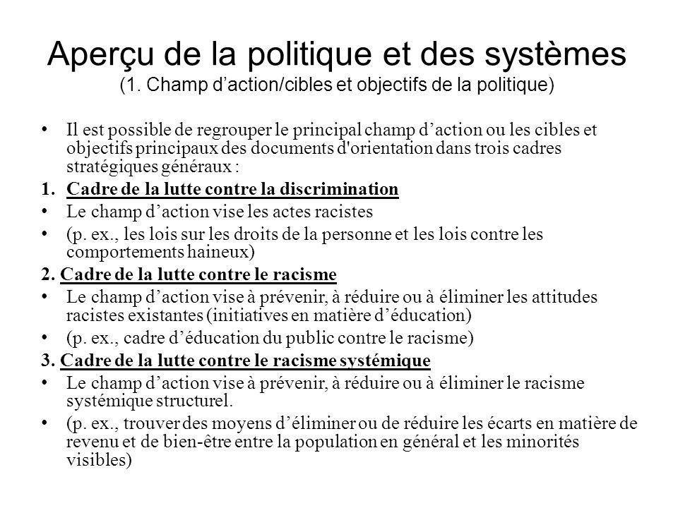 Aperçu de la politique et des systèmes (1. Champ daction/cibles et objectifs de la politique) Il est possible de regrouper le principal champ daction