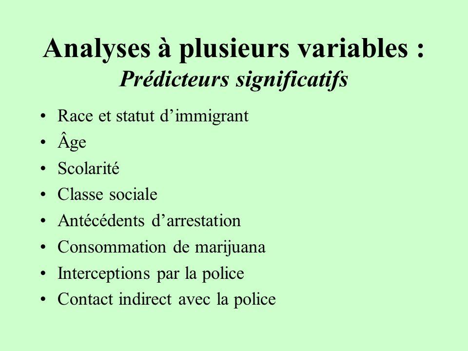 Questions à débattre Pourquoi certains Canadiens ont-ils une meilleure perception de la police et des tribunaux que dautres.