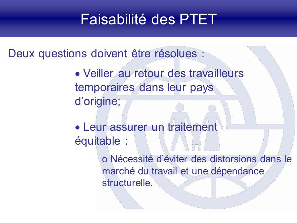 Faisabilité des PTET Deux questions doivent être résolues : Veiller au retour des travailleurs temporaires dans leur pays dorigine; Leur assurer un tr