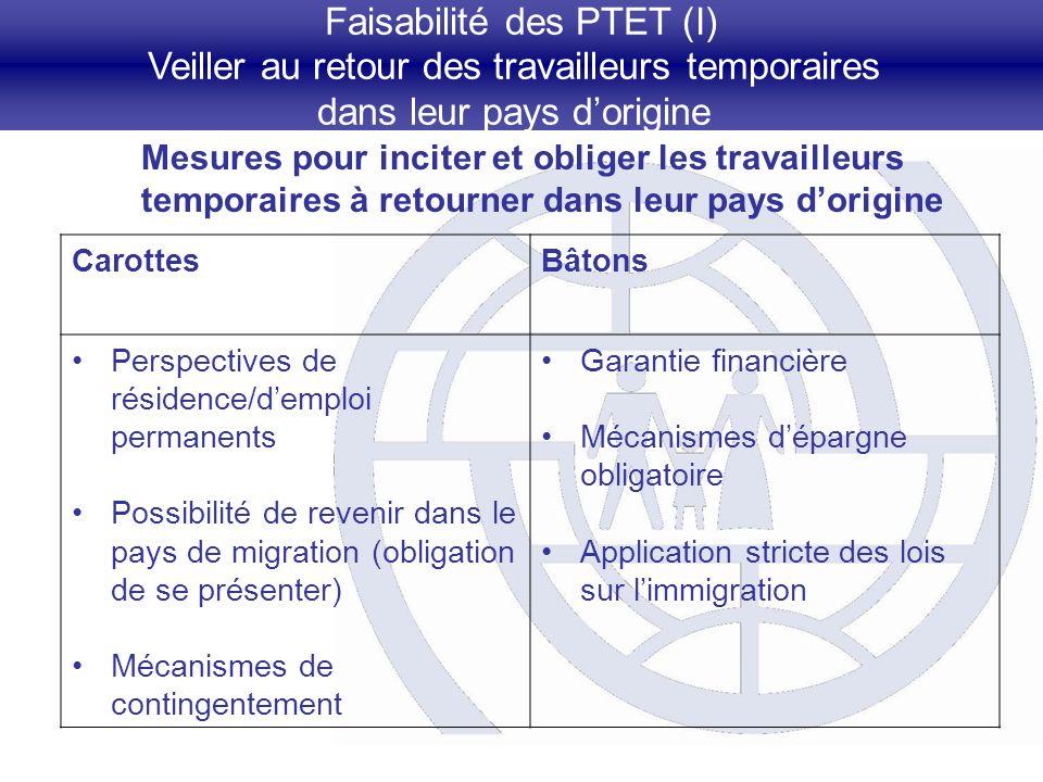 Faisabilité des PTET (I) Veiller au retour des travailleurs temporaires dans leur pays dorigine Mesures pour inciter et obliger les travailleurs tempo