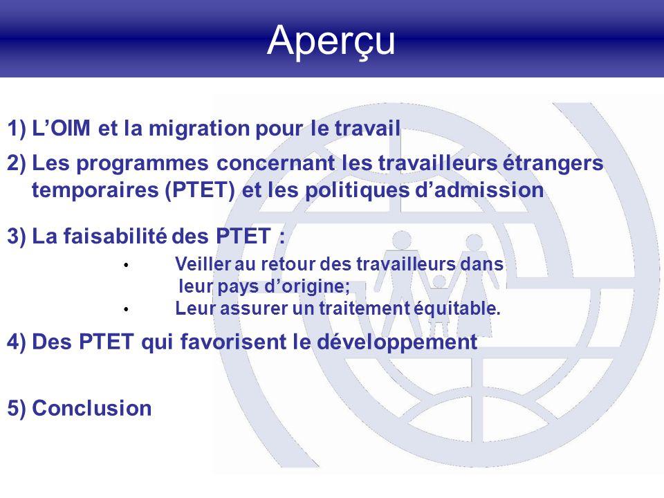 Aperçu 1)LOIM et la migration pour le travail 2)Les programmes concernant les travailleurs étrangers temporaires (PTET) et les politiques dadmission 3