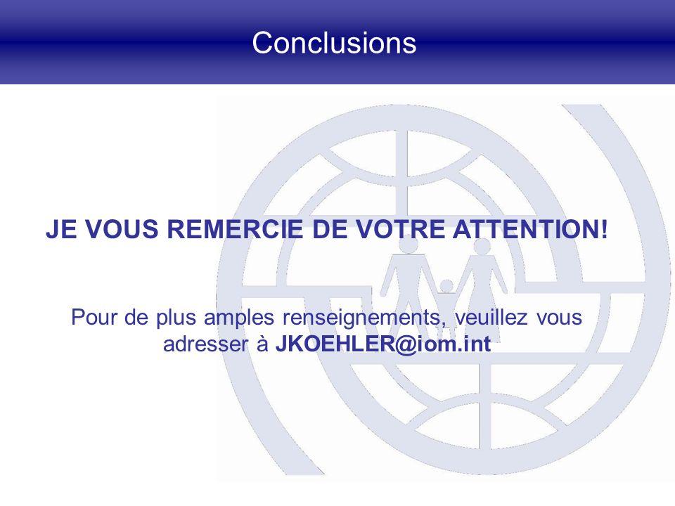 Conclusions JE VOUS REMERCIE DE VOTRE ATTENTION! Pour de plus amples renseignements, veuillez vous adresser à JKOEHLER@iom.int
