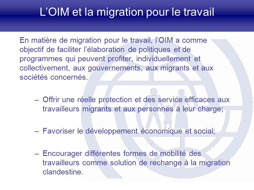 En matière de migration pour le travail, lOIM a comme objectif de faciliter lélaboration de politiques et de programmes qui peuvent profiter, individuellement et collectivement, aux gouvernements, aux migrants et aux sociétés concernés.