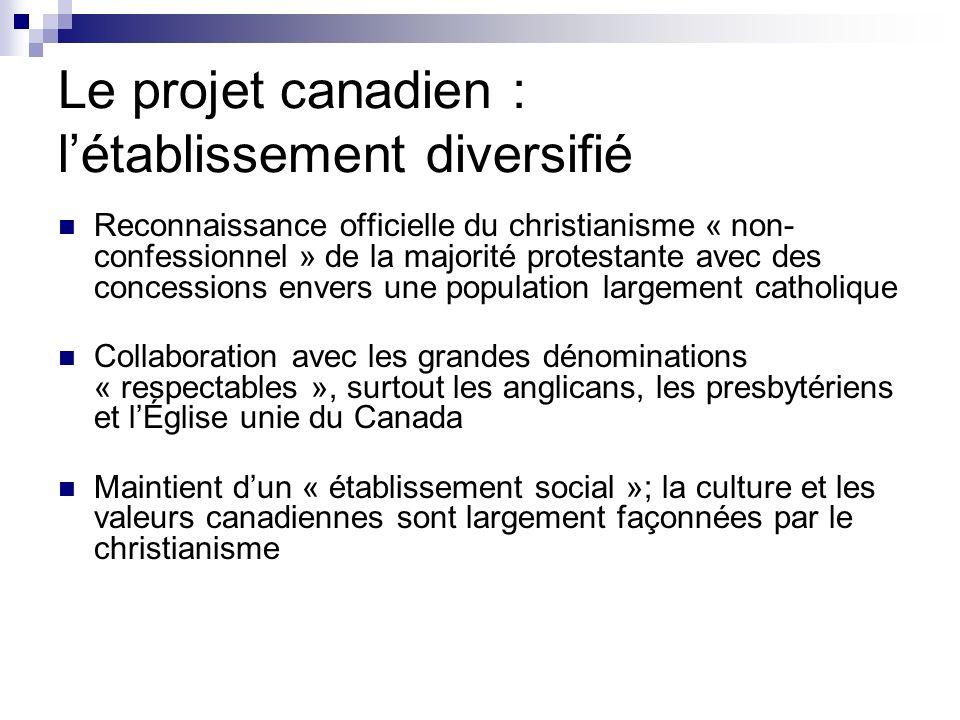 Le projet canadien : létablissement diversifié Reconnaissance officielle du christianisme « non- confessionnel » de la majorité protestante avec des c