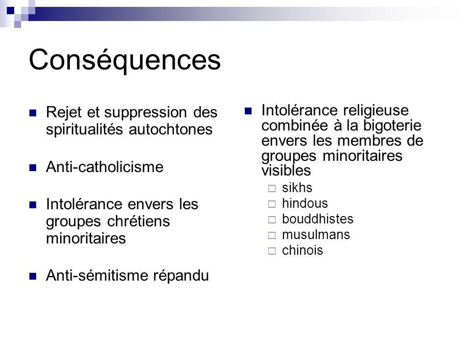 Conséquences Rejet et suppression des spiritualités autochtones Anti-catholicisme Intolérance envers les groupes chrétiens minoritaires Anti-sémitisme