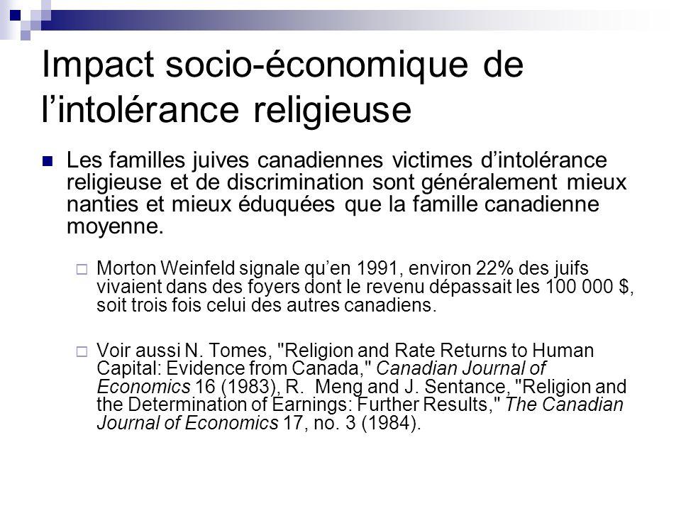 Impact socio-économique de lintolérance religieuse Les familles juives canadiennes victimes dintolérance religieuse et de discrimination sont générale