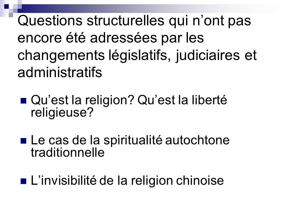 Questions structurelles qui nont pas encore été adressées par les changements législatifs, judiciaires et administratifs Quest la religion? Quest la l